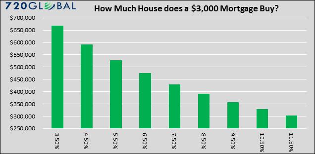 mtg-graph